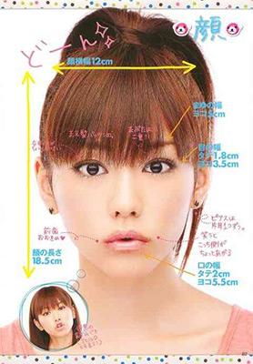 kiritani_mirei_face