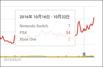 nintendo_switch_graph_oct
